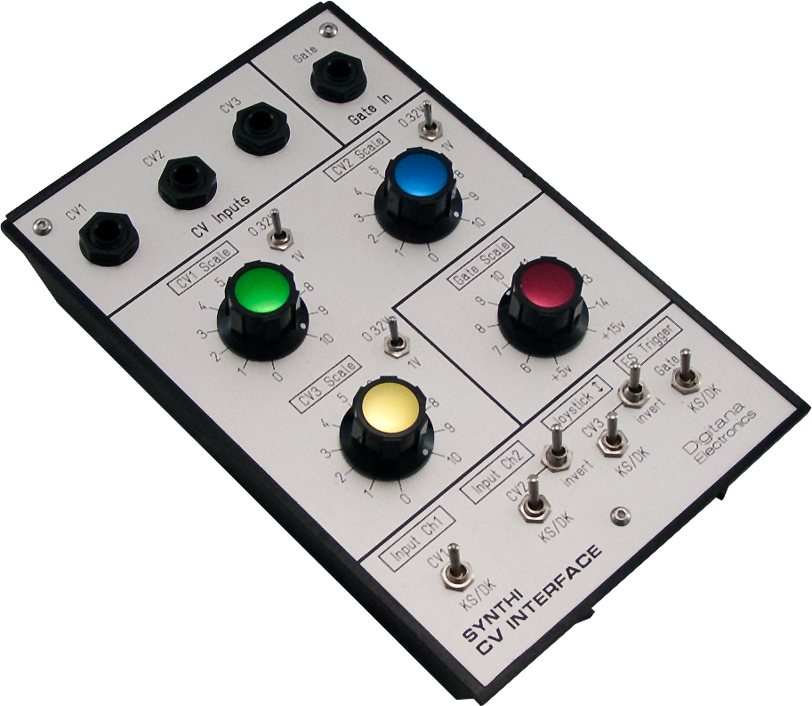 Synthi AKS CV Interface