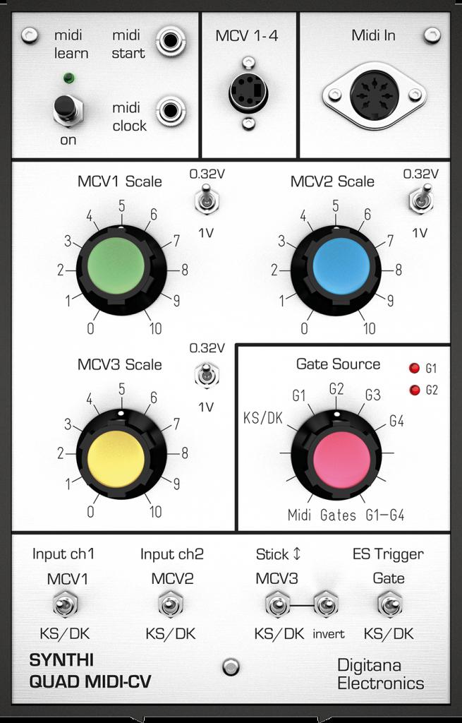 Synthi AKS Quad-MIDI CV