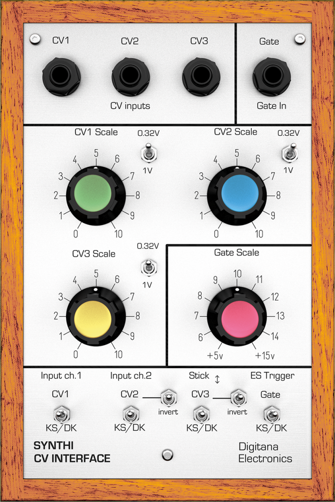 Synthi VCS3 CV Interface
